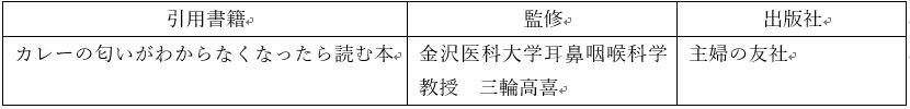 引用文献表